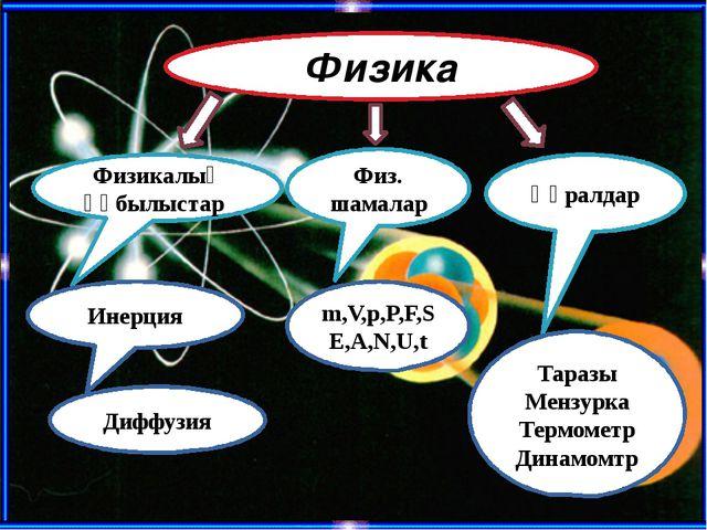 Физикалық құбылыстар Инерция Диффузия Физ. шамалар m,V,p,P,F,SE,A,N,U,t Құрал...
