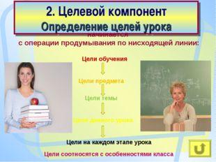 2. Целевой компонент Определение целей урока Цели обучения начинается с опера