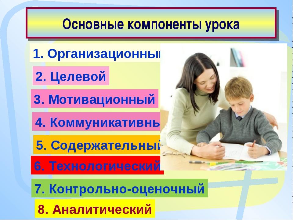 Основные компоненты урока 1. Организационный 2. Целевой 3. Мотивационный 4. К...