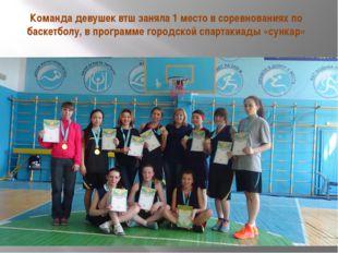 Команда девушек втш заняла 1 место в соревнованиях по баскетболу, в программе