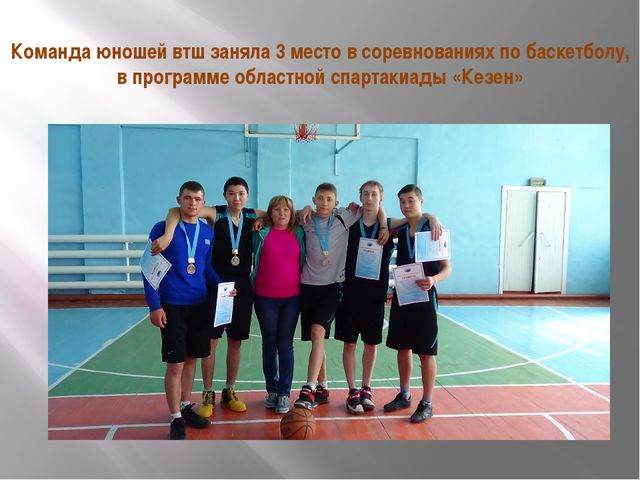 Команда юношей втш заняла 3 место в соревнованиях по баскетболу, в программе...