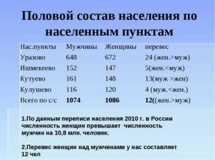 Половой состав населения по населенным пунктам 1.По данным переписи населения