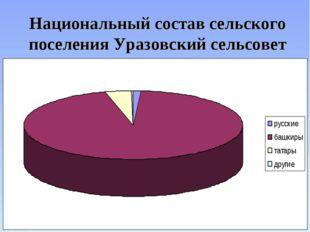 Национальный состав сельского поселения Уразовский сельсовет