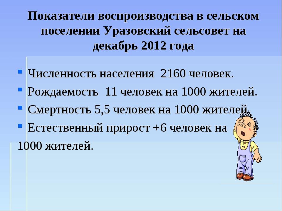 Показатели воспроизводства в сельском поселении Уразовский сельсовет на дека...
