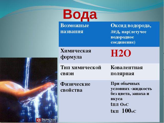 Вода Возможные названия Оксид водорода, лед,пар(летучее водородное соединение...