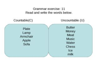 Grammar exercise: 11 Read and write the words below. Countable(C) Uncountabl