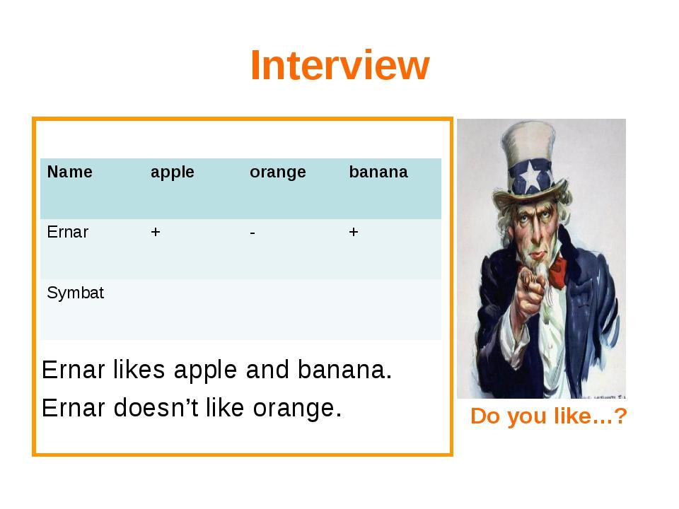 Interview Ernar likes apple and banana. Ernar doesn't like orange. Do you lik...