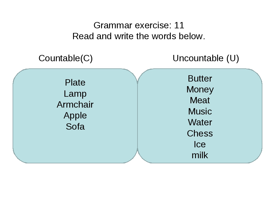 Grammar exercise: 11 Read and write the words below. Countable(C) Uncountabl...