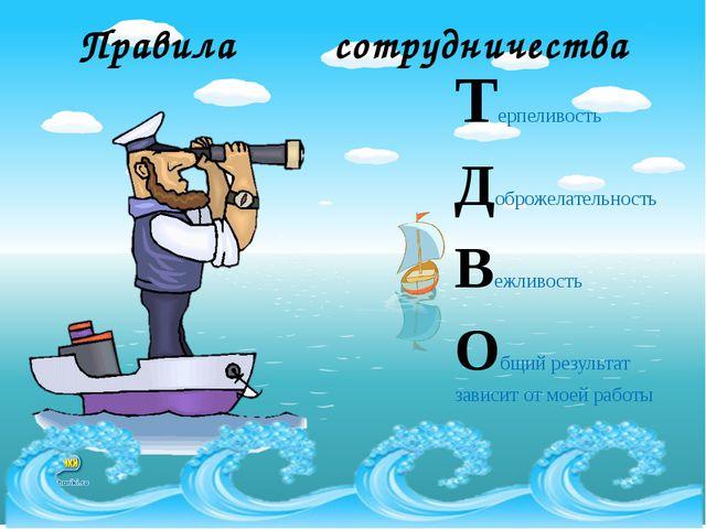 Правила сотрудничества Терпеливость Доброжелательность Вежливость Общий резул...