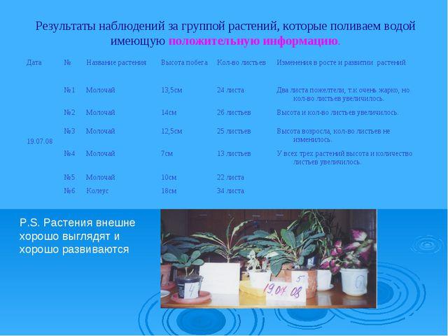 Результаты наблюдений за группой растений, которые поливаем водой имеющую пол...