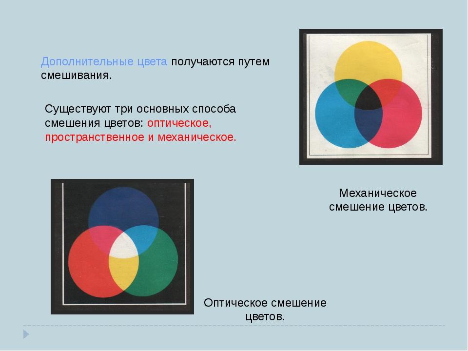 Механическое смешение цветов. Оптическое смешение цветов. Дополнительные цвет...
