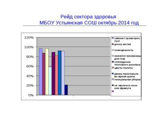 Рейд сектора здоровья МБОУ Устьянская СОШ октябрь 2014 год