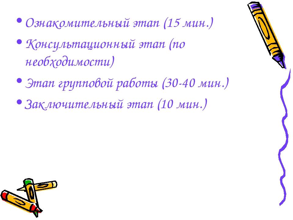 Ознакомительный этап (15 мин.) Консультационный этап (по необходимости) Этап...