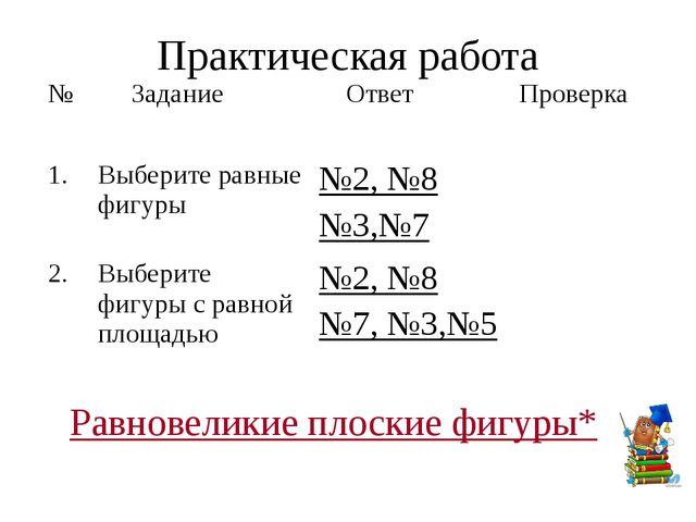 Практическая работа Равновеликие плоские фигуры* № Задание Ответ Проверка 1....