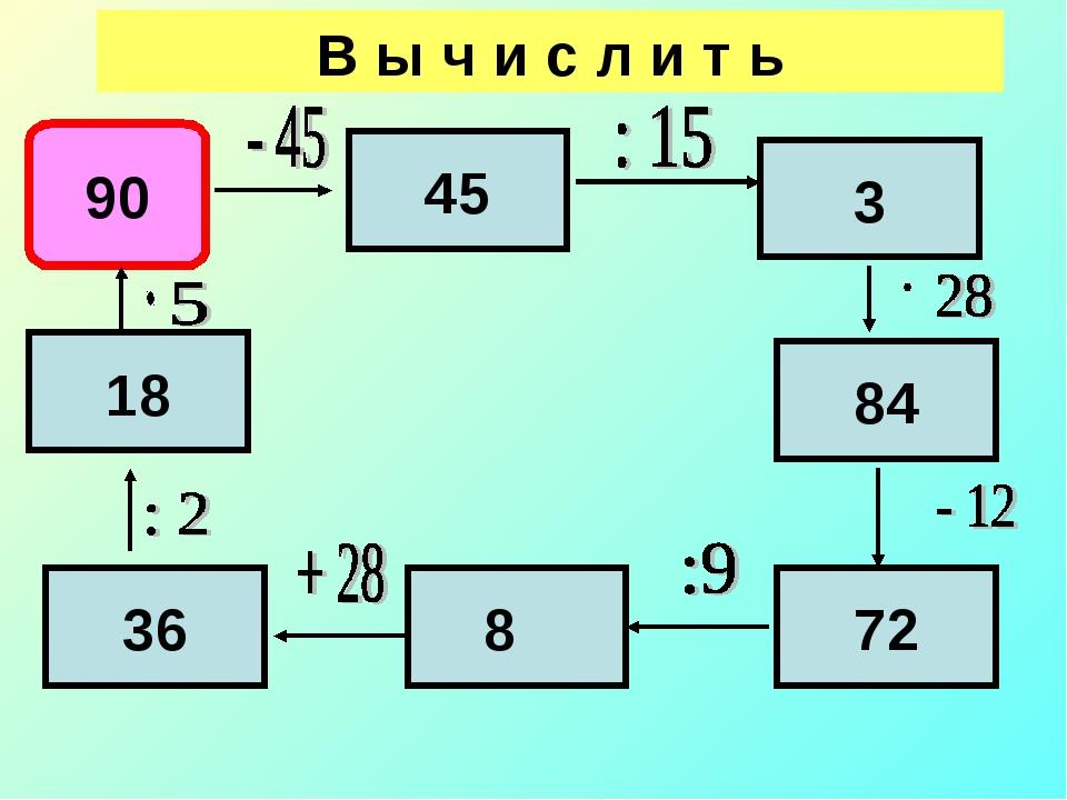 В ы ч и с л и т ь 90 45 3 84 72 8 36 18