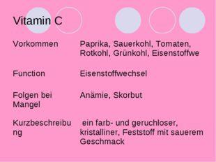 Vitamin C VorkommenPaprika, Sauerkohl, Tomaten, Rotkohl, Grünkohl, Eisenstof