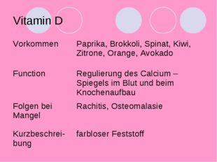 Vitamin D VorkommenPaprika, Brokkoli, Spinat, Kiwi, Zitrone, Orange, Avokado