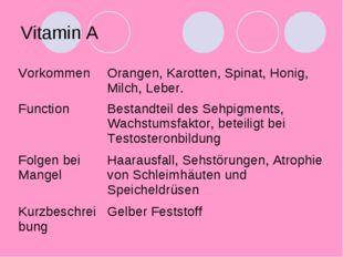 Vitamin A VorkommenOrangen, Karotten, Spinat, Honig, Milch, Leber. Function