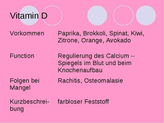Vitamin D VorkommenPaprika, Brokkoli, Spinat, Kiwi, Zitrone, Orange, Avokado...