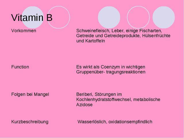 Vitamin B VorkommenSchweinefleisch, Leber, einige Fischarten, Getreide und G...