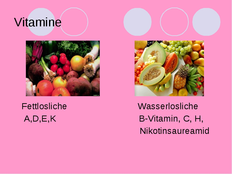 Vitamine Fettlosliche Wasserlosliche A,D,E,K B-Vitamin, C, H, Nikotinsaureamid