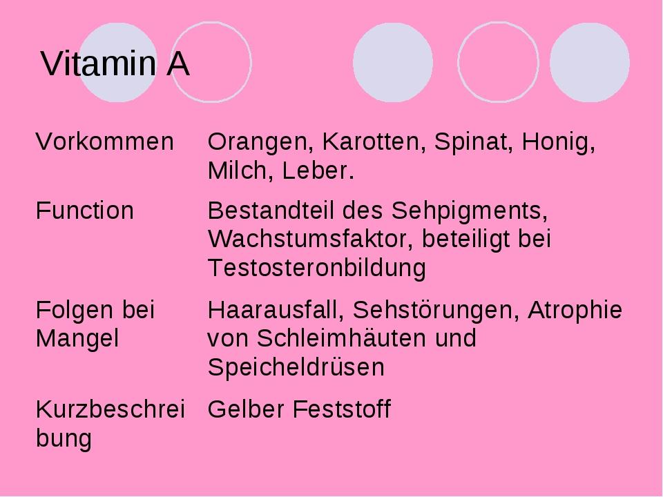 Vitamin A VorkommenOrangen, Karotten, Spinat, Honig, Milch, Leber. Function...