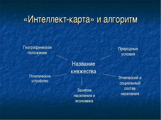 «Интеллект-карта» и алгоритм Название княжества Природные условия Географичес...