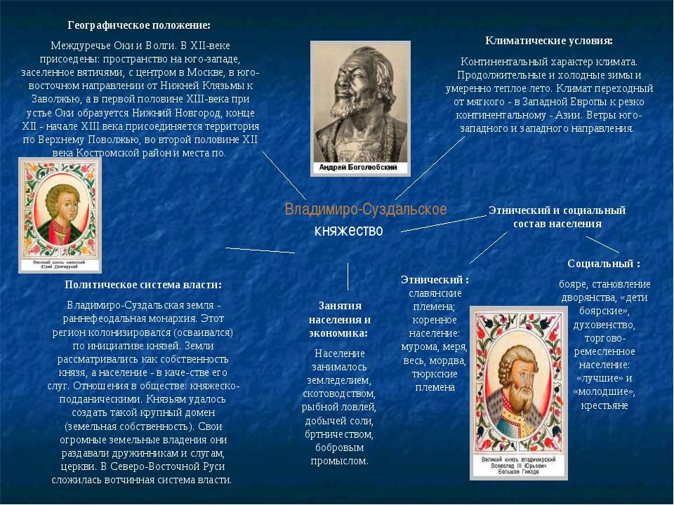 Владимиро-Суздальское княжество Климатические условия: Континентальный характ...