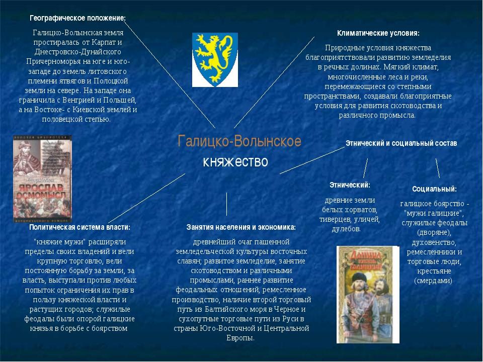 Галицко-Волынское княжество Географическое положение: Галицко-Волынская земля...