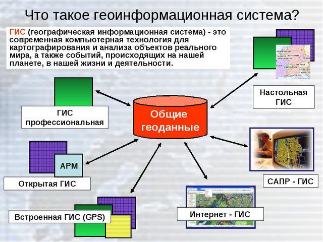 Что такое геоинформационная система? ГИС (географическая информационная систе...