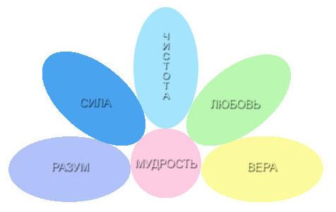 C:\Users\Камиль\Desktop\Халида 1\Мир и человек\Дорогу к знаниям ищет человек\image.jpg