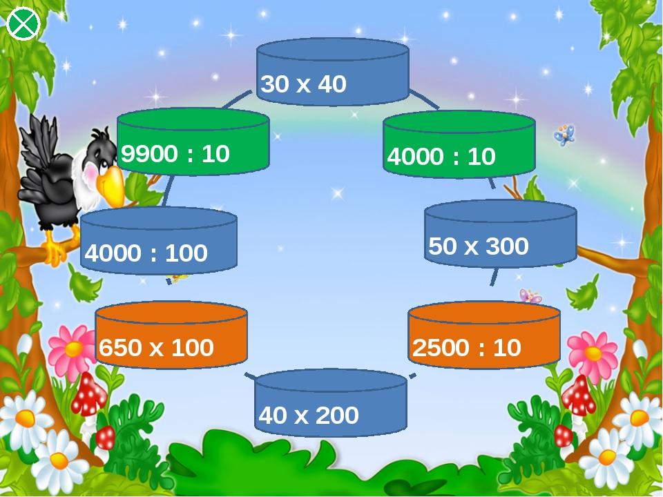 650 х 100 4000 : 100 9900 : 10 30 х 40 4000 : 10 50 х 300 2500 : 10 40 х 200