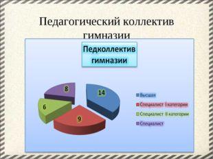Педагогический коллектив гимназии
