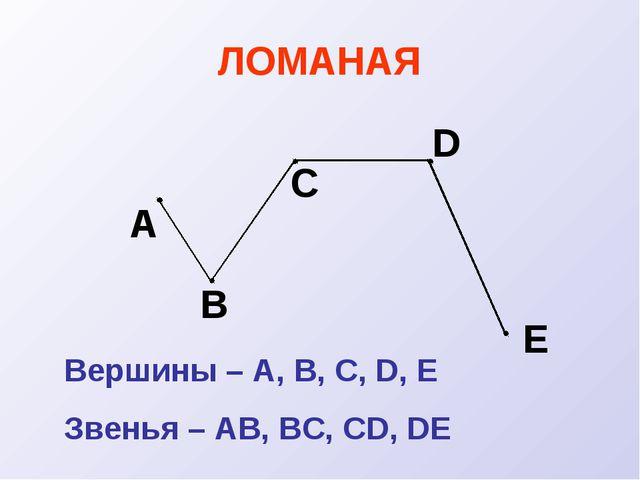 ЛОМАНАЯ Вершины – А, В, С, D, Е Звенья – АВ, ВС, СD, DЕ