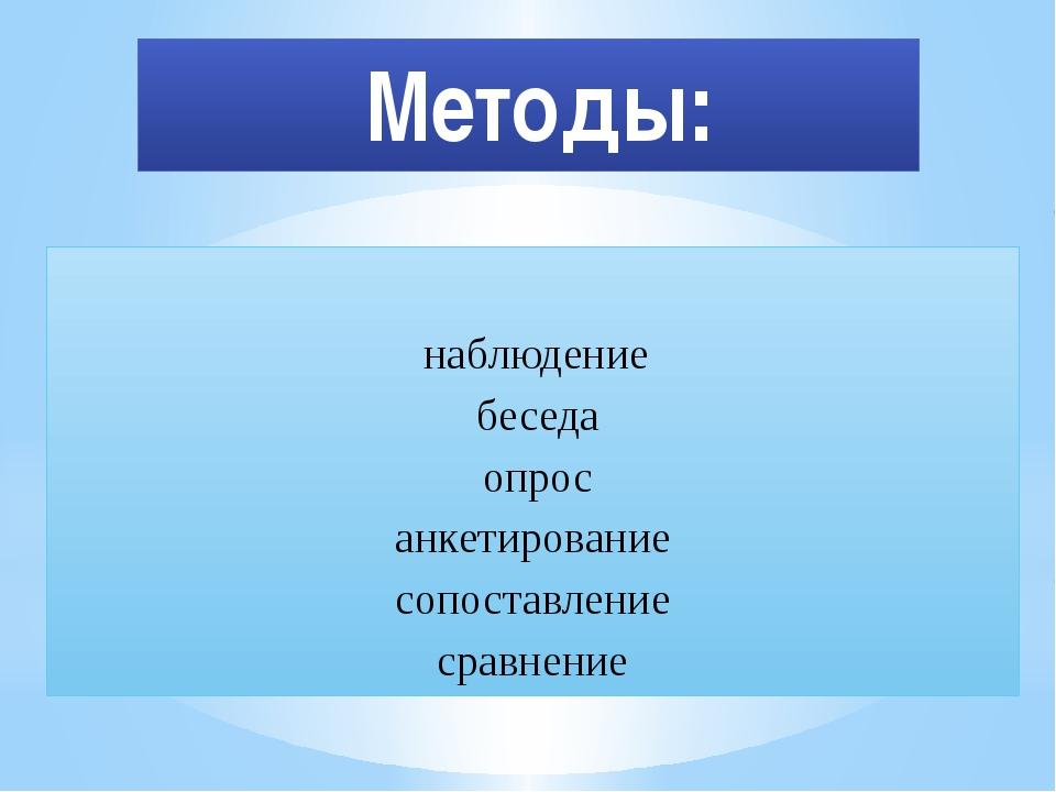 Методы: наблюдение беседа опрос анкетирование сопоставление сравнение