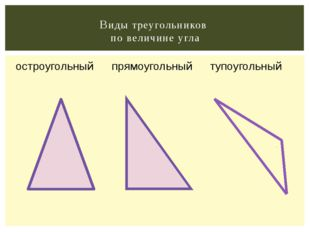 Виды треугольников по величине угла остроугольный прямоугольный тупоугольный