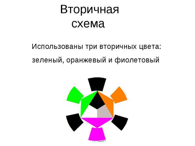 Вторичная схема Использованы три вторичных цвета: зеленый, оранжевый и фиолет...
