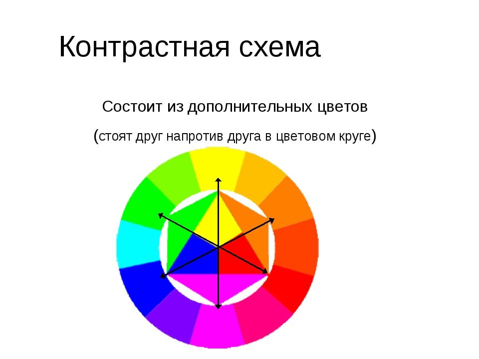 Контрастная схема Состоит из дополнительных цветов (стоят друг напротив друга...