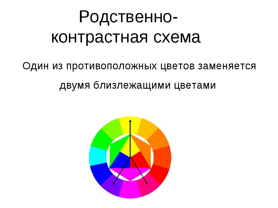 Родственно-контрастная схема Один из противоположных цветов заменяется двумя...