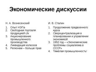 Экономические дискуссии   Н. А. Вознесенский И. В. Ст