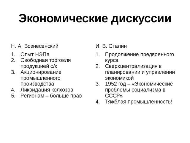 Экономические дискуссии   Н. А. Вознесенский И. В. Ст...