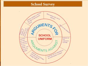 SCHOOL UNIFORM School Survey Teaches children to dress in the style of the bu