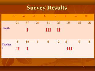 Survey Results Pupils Teachers 1. 2. 3. 4. 5. 6. 7. 8. 21 37 I 29