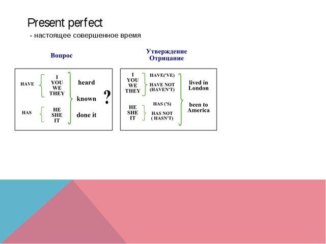 Present perfect - настоящее совершенное время