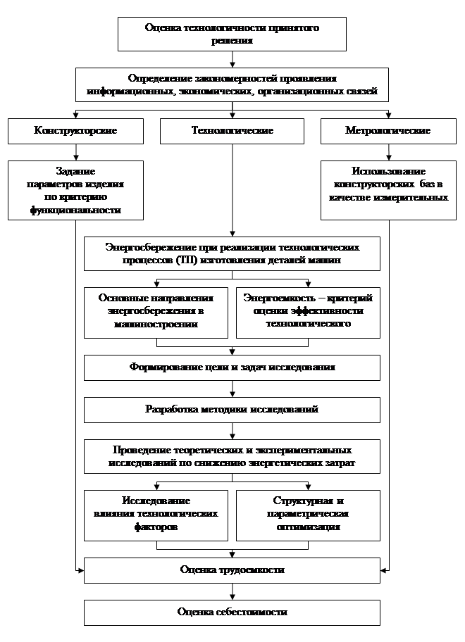 http://www.science-education.ru/i/2013/2/CorrectFile4211/image002.png