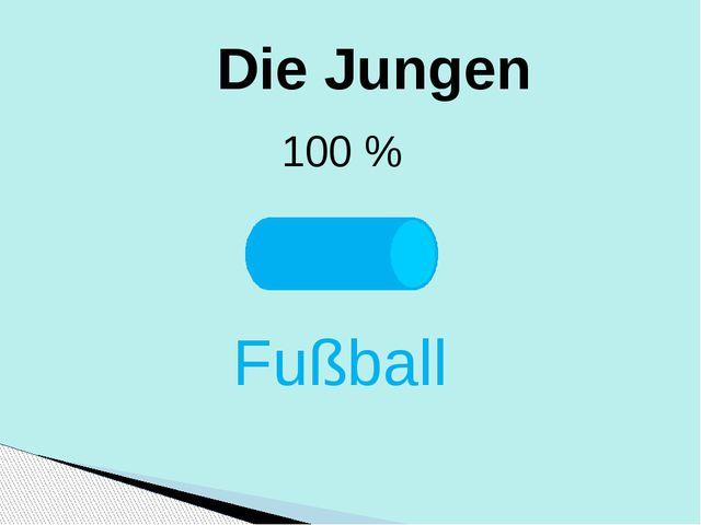100 % Fußball Die Jungen