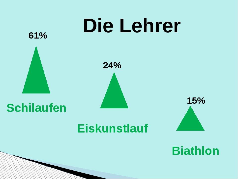 Die Lehrer 61% Schilaufen 24% 15% Eiskunstlauf Biathlon