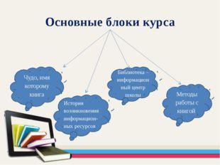 Основные блоки курса Чудо, имя которому книга История возникновения информаци