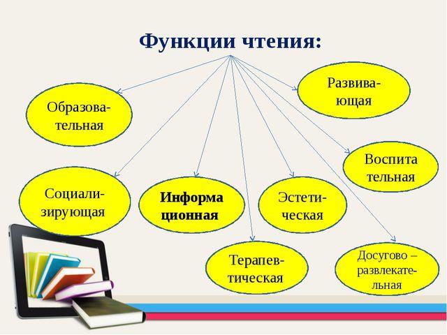 Функции чтения: Образова-тельная Информационная Эстети-ческая Развива-ющая Во...
