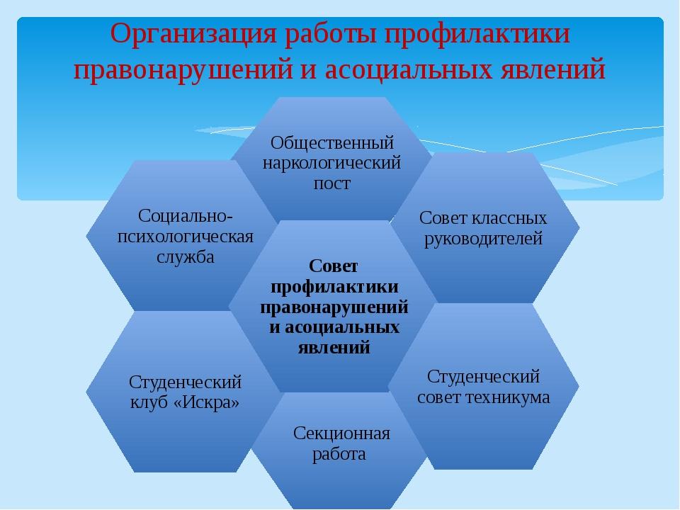 Организация работы профилактики правонарушений и асоциальных явлений Обществе...
